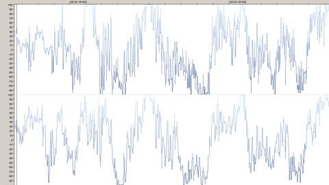 kielgasten-waveform3-lille